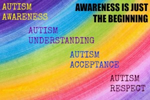 Awareness-Just-the-Beginning